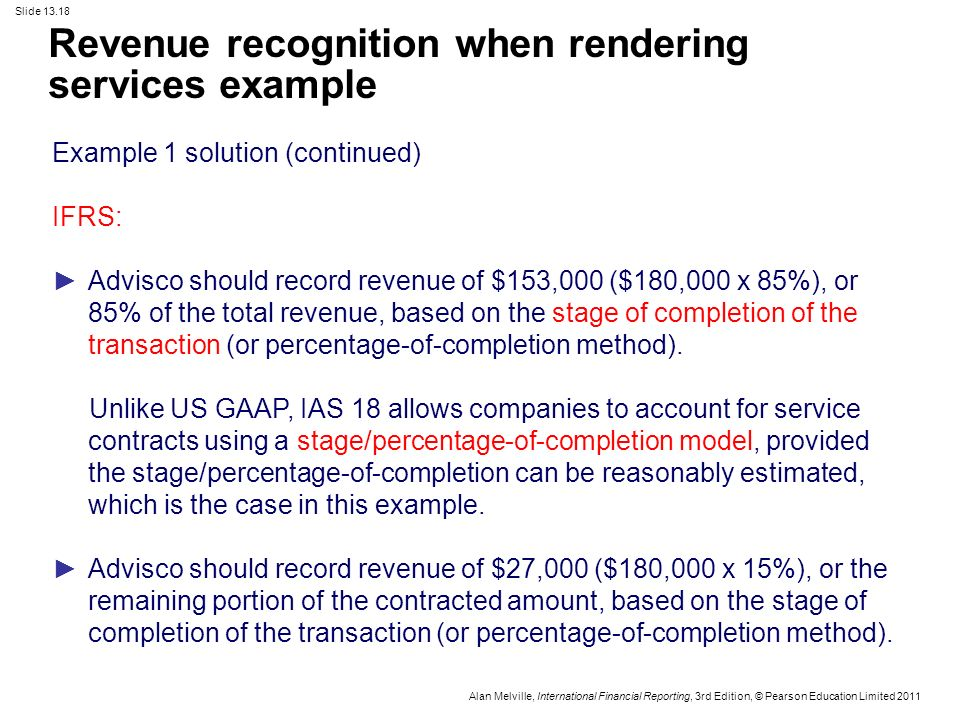 methods of revenue recognition Summary of monthly revenue recognition  revenue based on time worked at the rates used to estimate when bidding for the work.