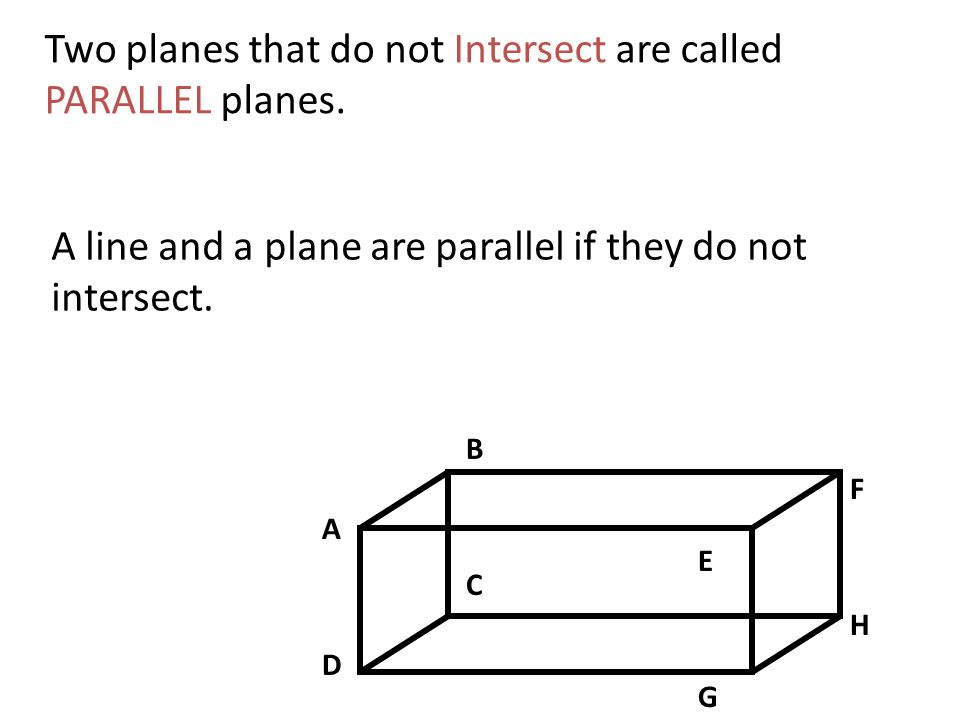 parallel planes. two planes that do not intersect are called parallel planes. parallel s