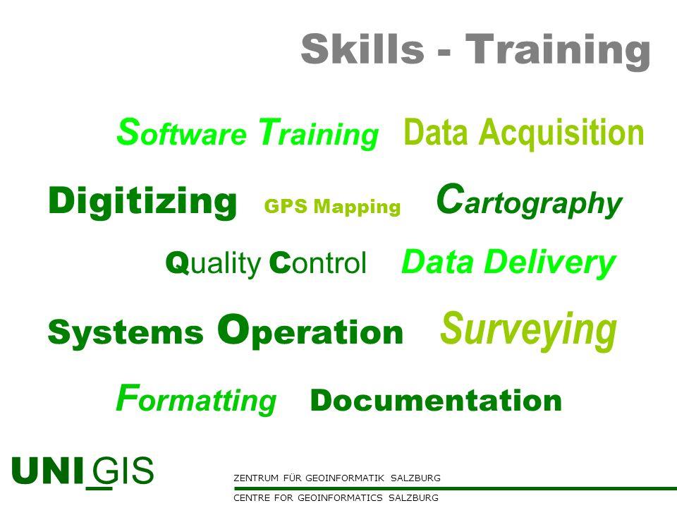 Skills - Training