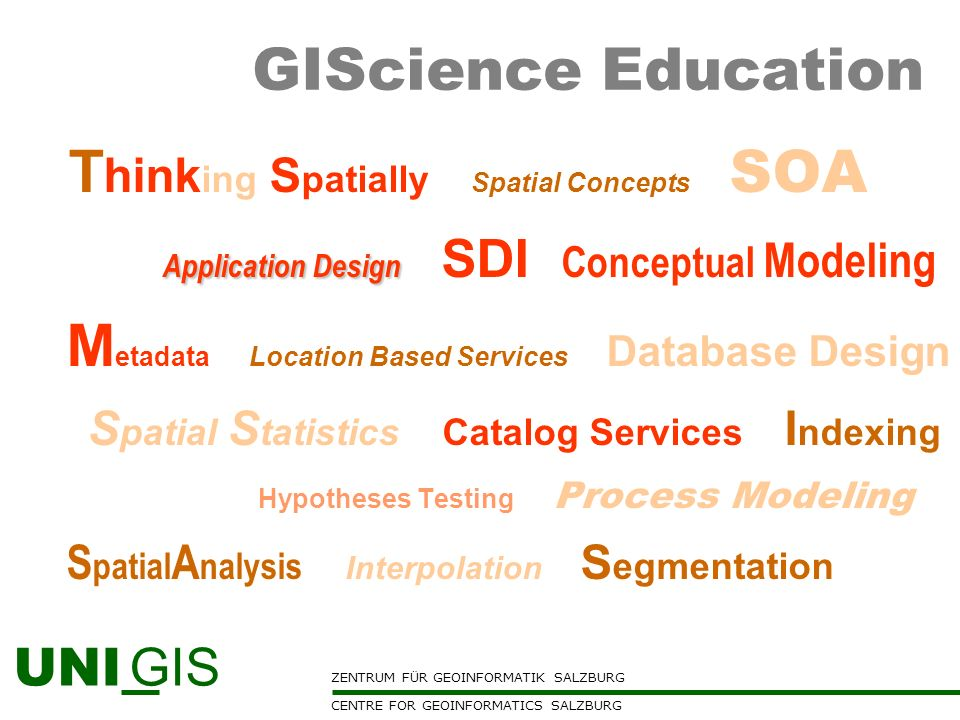 GIScience Education