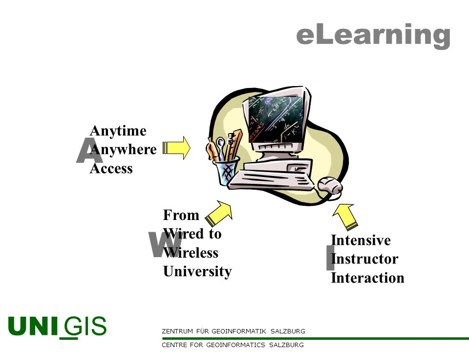 A W I eLearning Anytime Anywhere Access