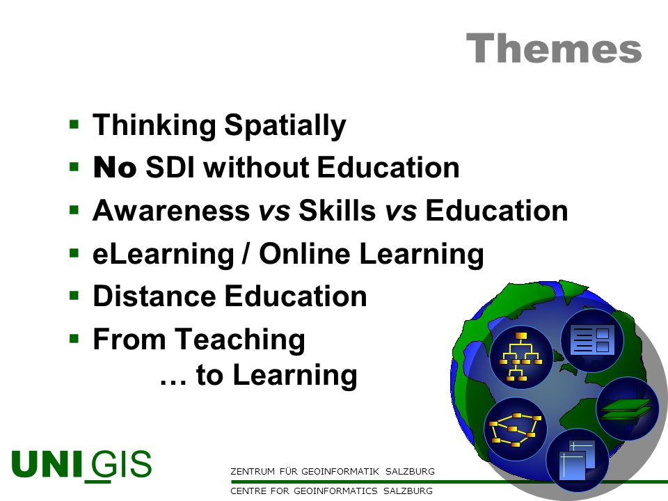 Themes Thinking Spatially No SDI without Education