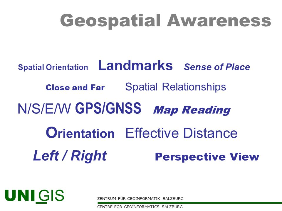 Geospatial Awareness
