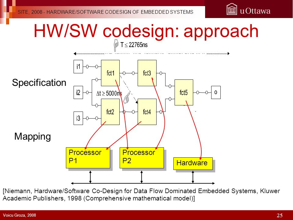 Spacestudio By Space Codesign Systems Inc Accelerate C C Application With Fpga