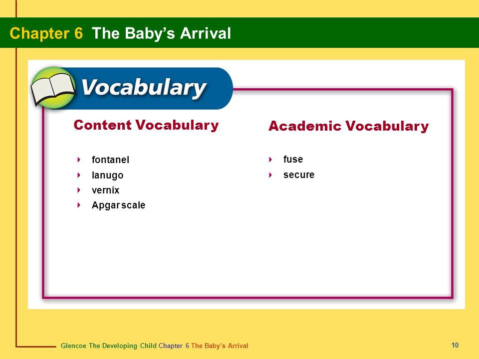 Content Vocabulary Academic Vocabulary fontanel lanugo vernix