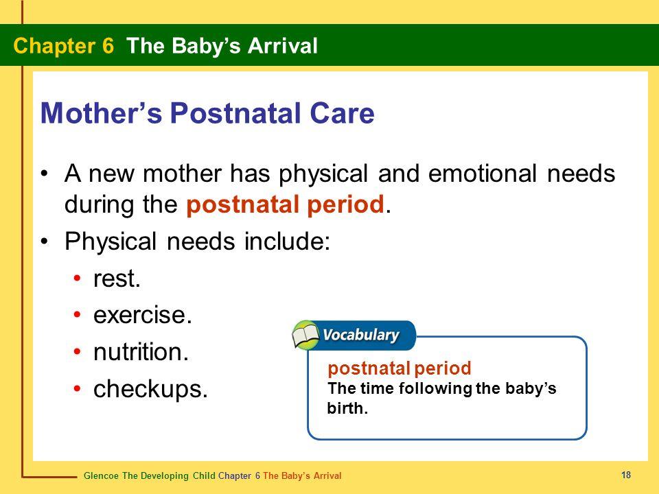 Mother's Postnatal Care