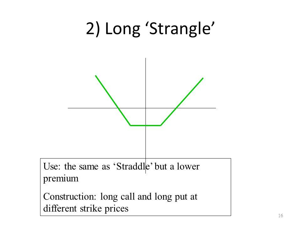 Fx options straddle strangle