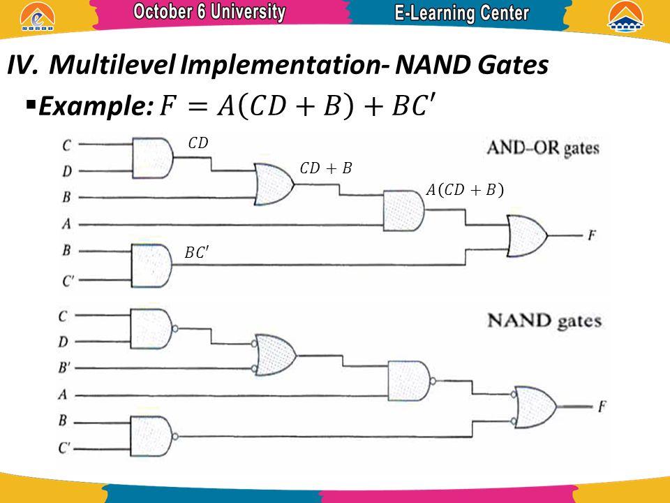 Logic Circuit Implementation Ppt Download