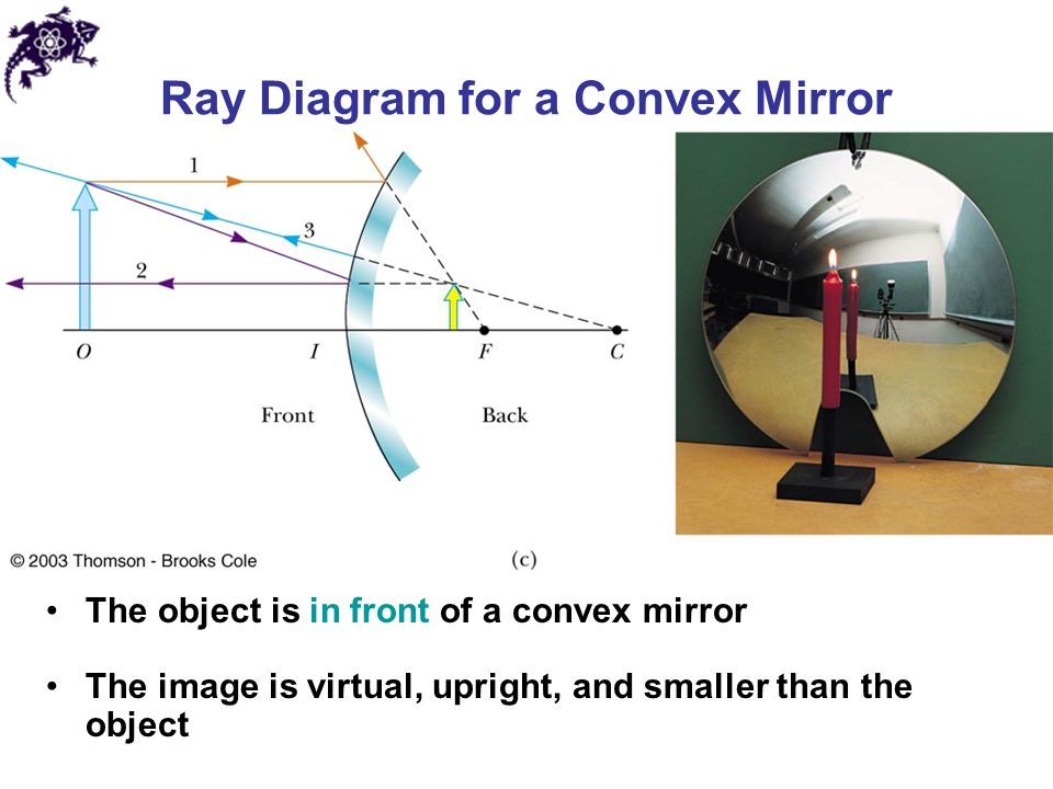 Chapter 36 image formation ppt video online download ray diagram for a convex mirror ccuart Gallery
