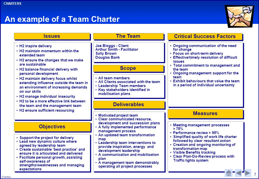 Team charters tools techniques ppt video online download for Team charter template sample