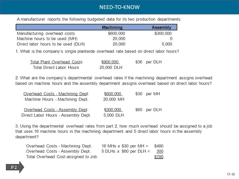 核电站常规岛技术_word文档在线阅读与下载_文档网