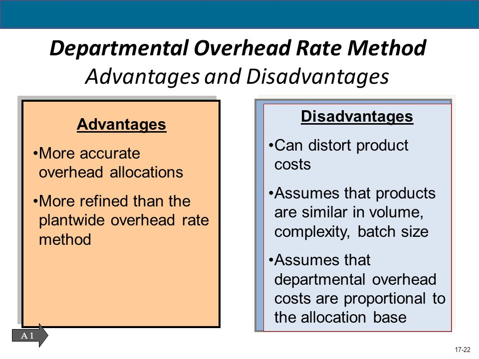 costing and abc costing advantages and disadvantages What benefits does abc provide activity-based costing provides a more  accurate method of product/service costing, leading to more accurate pricing  decisions.