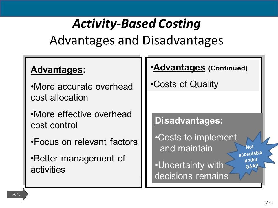 Advantages & Disadvantages of Activity-Based Costing