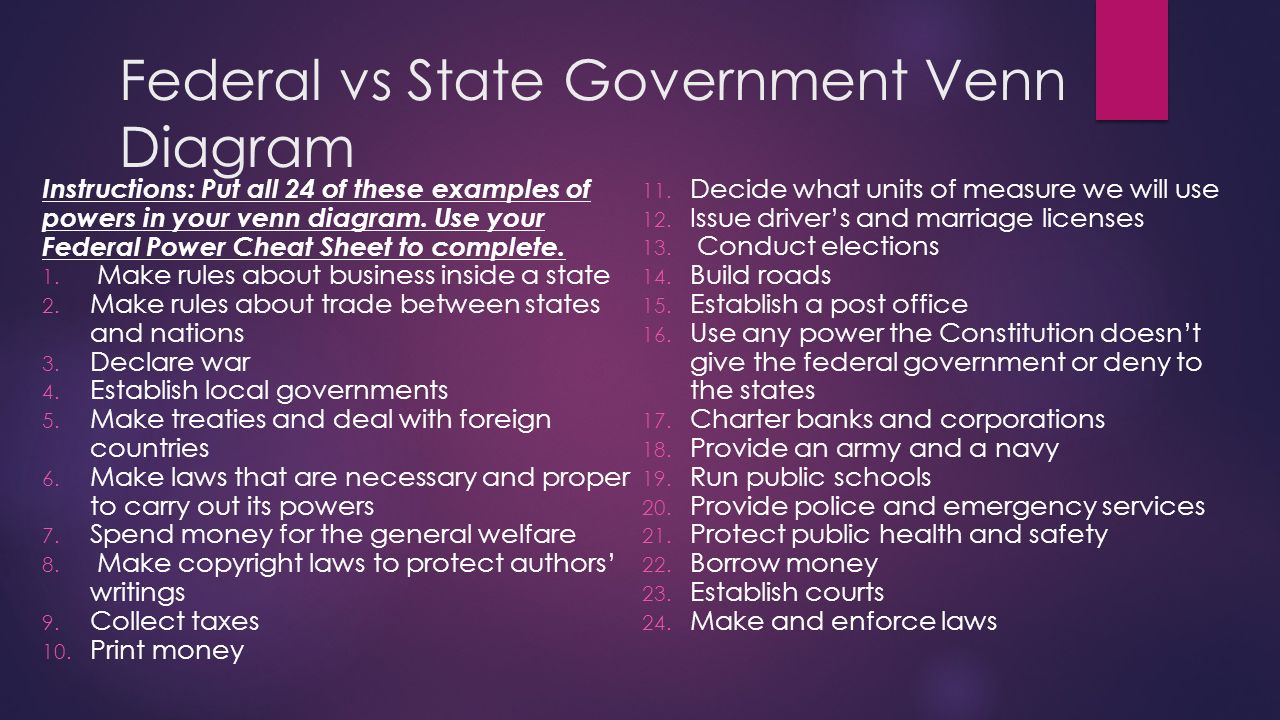 federal v state power The supremacy clause refers to whether a state law rules over a federal law or vice versa state vs federal rules can help you determine collection laws and.