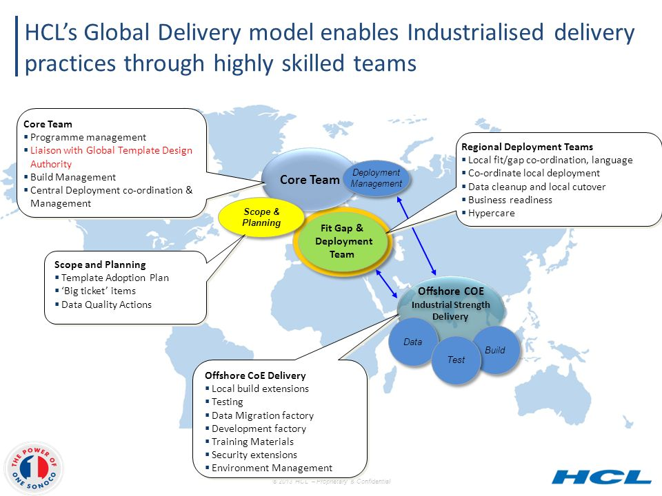 """global teaming model Ford is teaming up with major global cities – starting with san francisco  """"at the  same time, by expanding our business model to include new."""