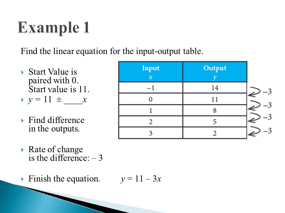 Write linear equations from tables or graphs ppt download for Find a table