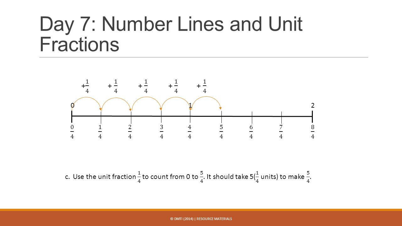 Drawing Number Lines With Fractions : Dmti resource materials ppt video online download