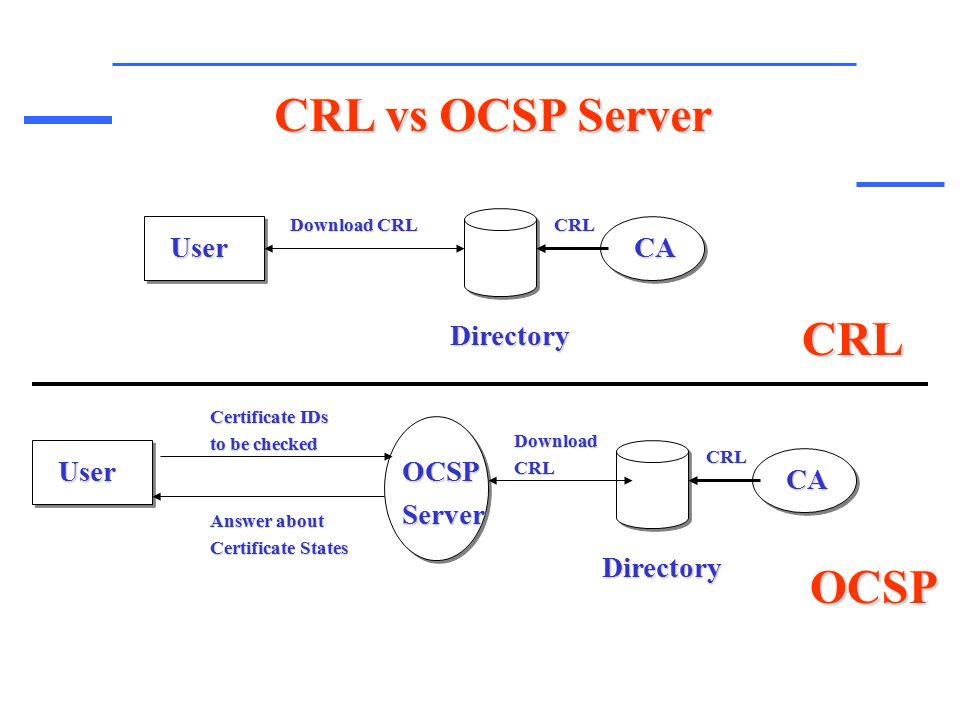 Ocsp server ubuntu