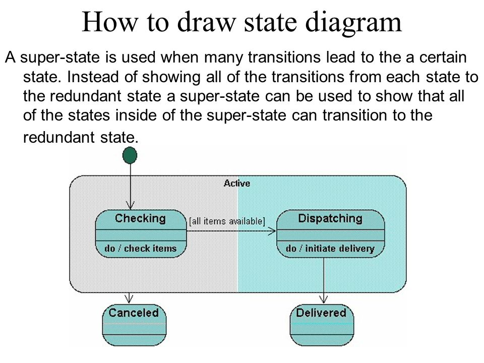 how to make state transition diagram in visio