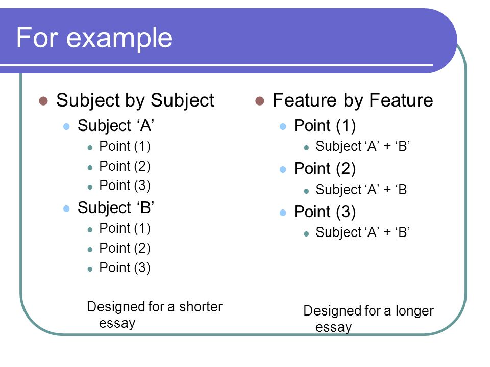 subjective essay format Preparing to construct your extended essay outline  it pretty obvious, but even  in more subjective subjects such as english, history and world.