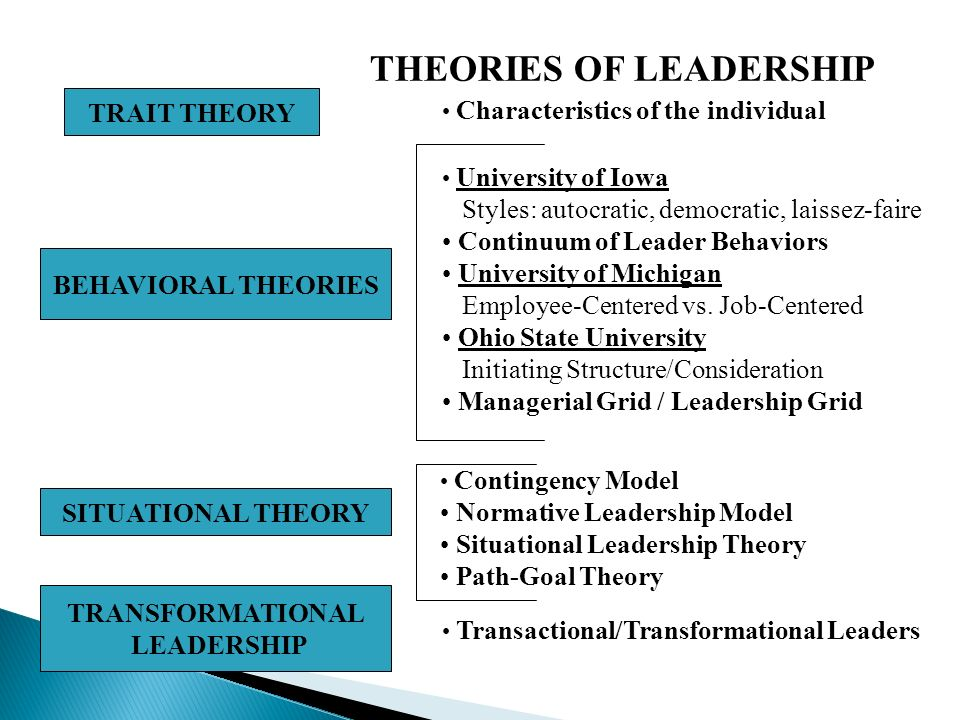 How might theories of leadership and