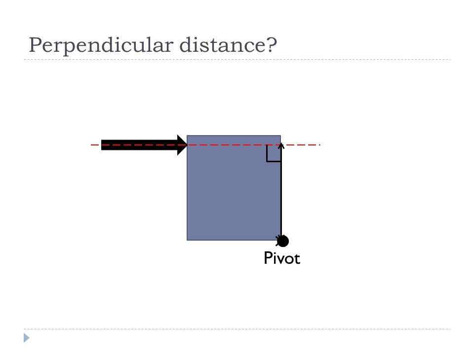 how to write perpendicular distance