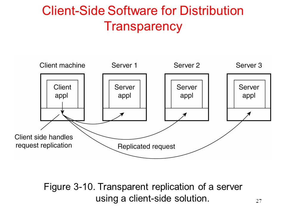 distributed system problem solution andrew taneebaum Problem solution: smith systems consulting what is a strategy and why is necessary to have one a strategy can be simply defined as a long term action plan for achieving a goal (investorwordscom, nd, np) strategies are an integral part in the success of any company and are key in a company's.