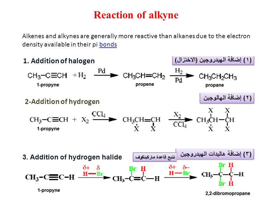 alkane alkene alkyne aromatic additional That's what aromaticity is all about -- benzene is best described as an aromatic compound, not an alkene that ring of unsaturation is not best described in terms of isolated 'pinned-down' olefins note also that the halogen substitution reactions that benzene undergoes is a totally different process from ones alkanes (or even simple alkenes) do.