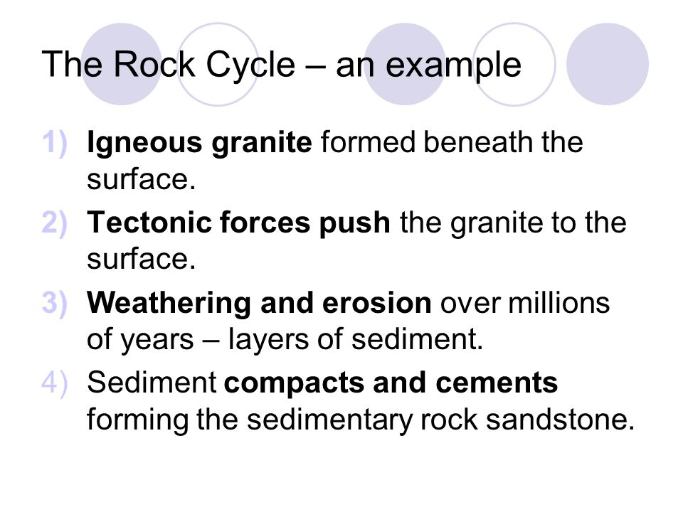 rock cycle of sandstone The rock cycle home clastic sedimentary rocks clastic sedimentary rocks form by weathering processes your fingers can feel the grains of sandstone even at.