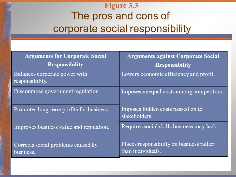an argument of obligation to the society The corporate social responsibility debate zachary cheers business must meet the needs of society proponents of the argument, which is also.