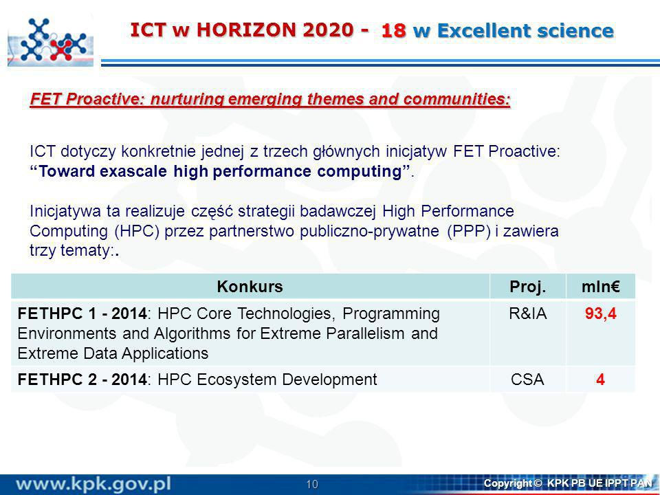 ICT w HORIZON 2020 - 18 w Excellent science