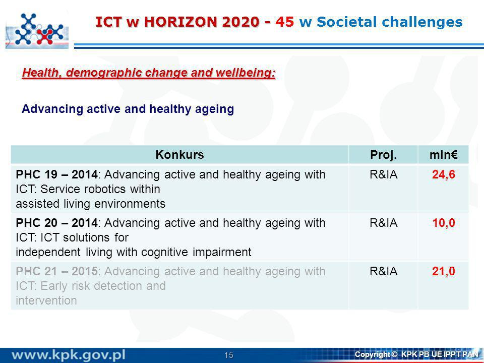 ICT w HORIZON 2020 - 45 w Societal challenges