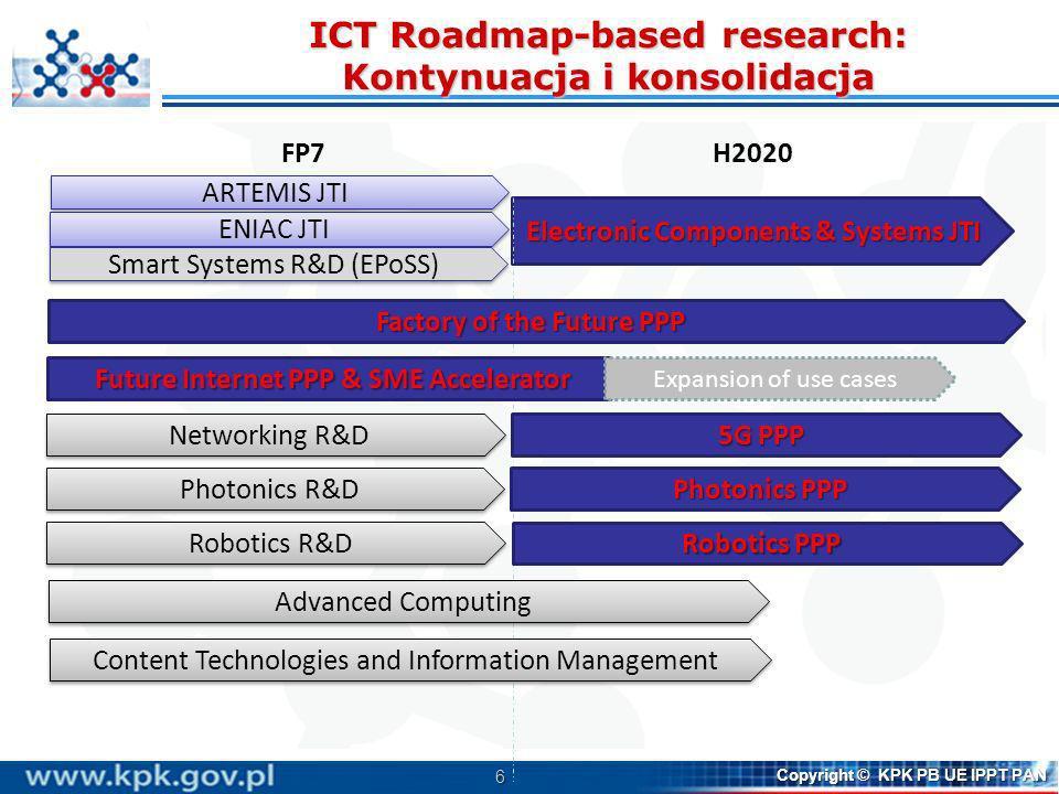 ICT Roadmap-based research: Kontynuacja i konsolidacja