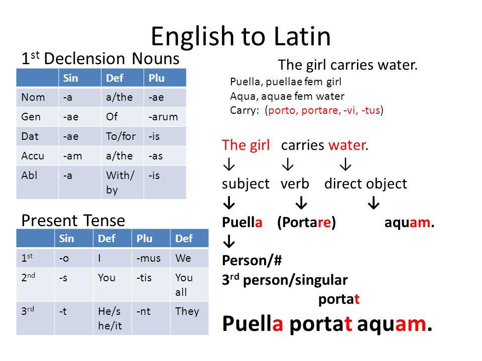 Lenglish To Latin 52