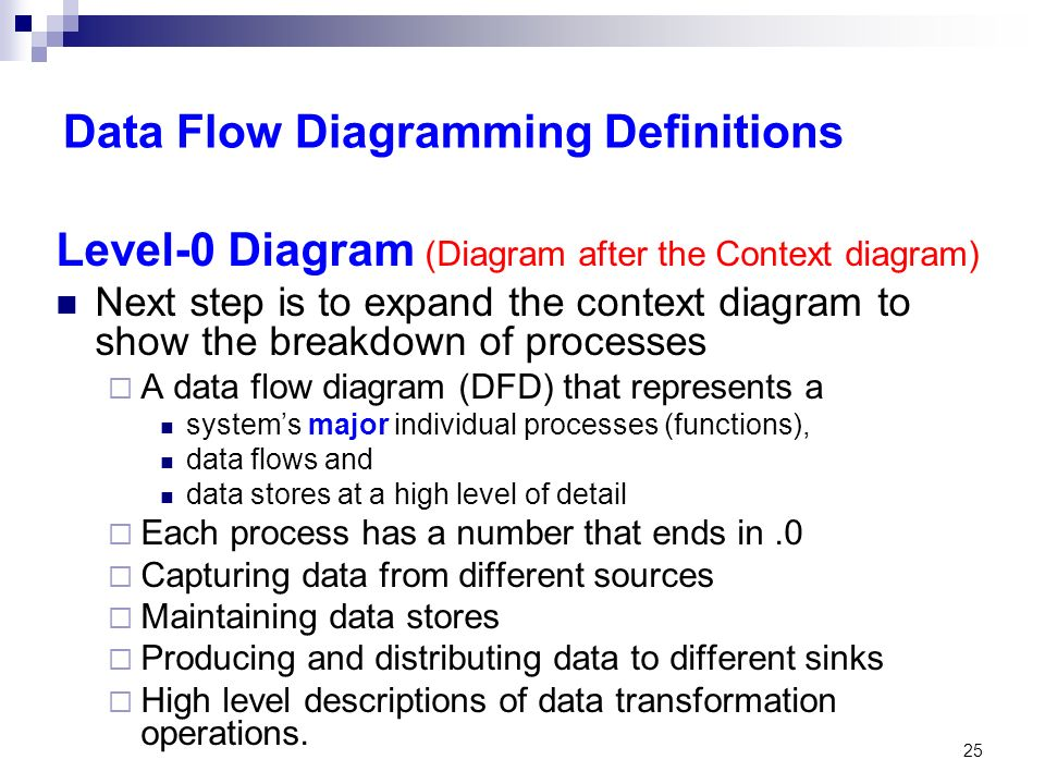 Chapter 6 structuring system requirements process modeling ppt data flow diagramming definitions ccuart Gallery