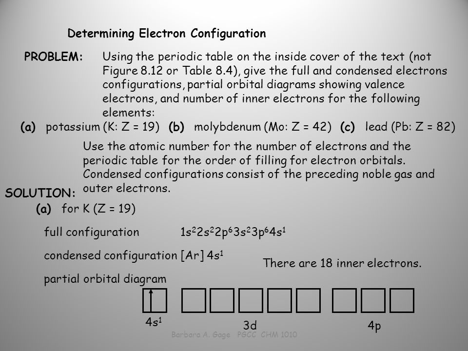 orbital diagram wrong electron configurations - ppt video online download orbital diagram pb