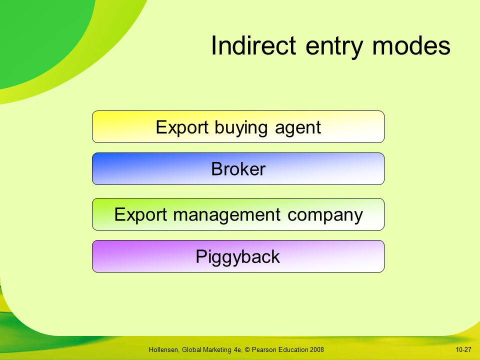 an introduction to indirect exporting and export management companies Study marketing management flashcards  joint ventures, licensing, direct exporting, and indirect exporting  an export-management company indirect exporting.