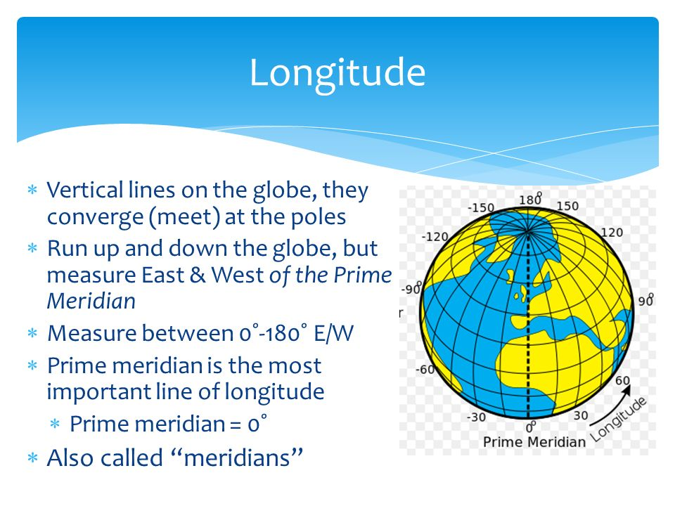 the equator and prime meridian meet