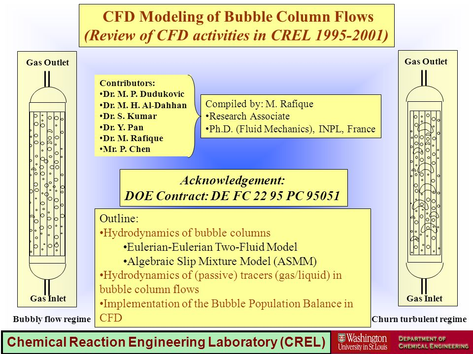 cfd study of 2d model of Autodesk cfd, formerly simulation cfd, delivers computational fluid dynamics tools that easily integrate into each phase of the design and engineering process.