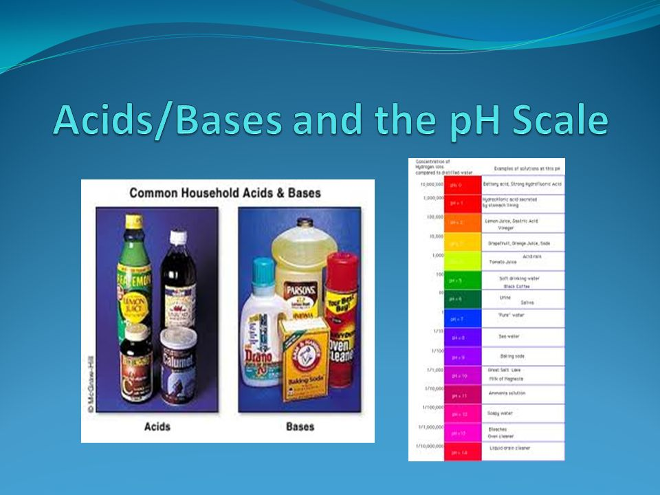 Acids/Bases and the pH Scale