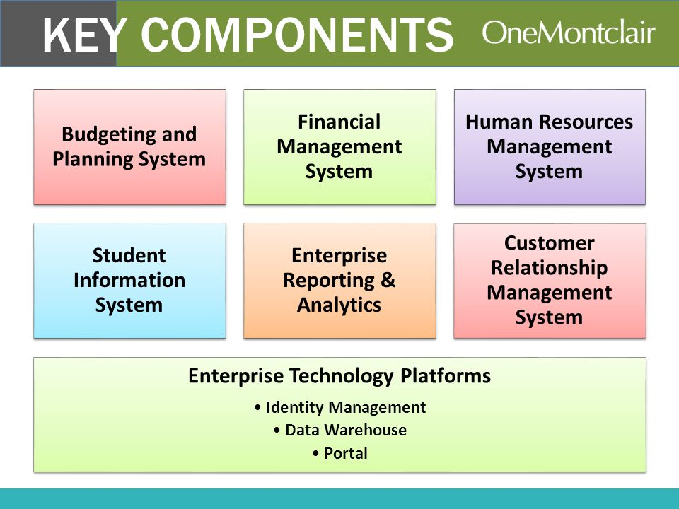 key elements of financial management Approach to financial management across the organization a sound fmf needs to be comprised of 5 elements financial management framework – key concepts.