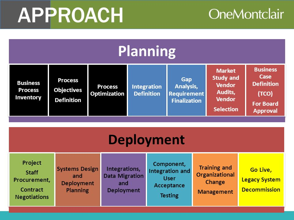 key elements to a system approach