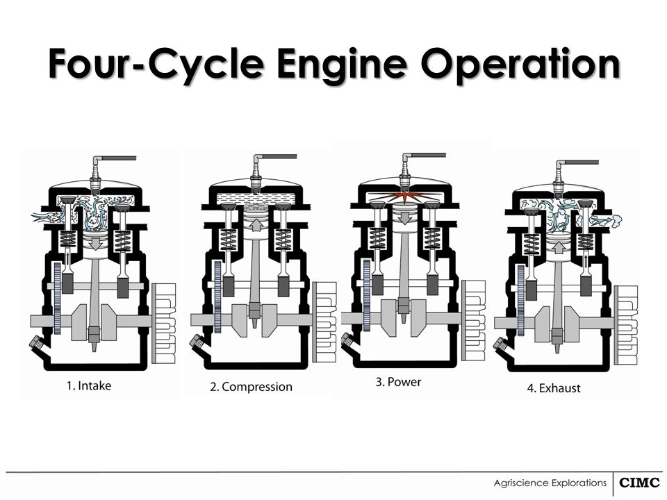basic engine 2 stroke wiring diagram