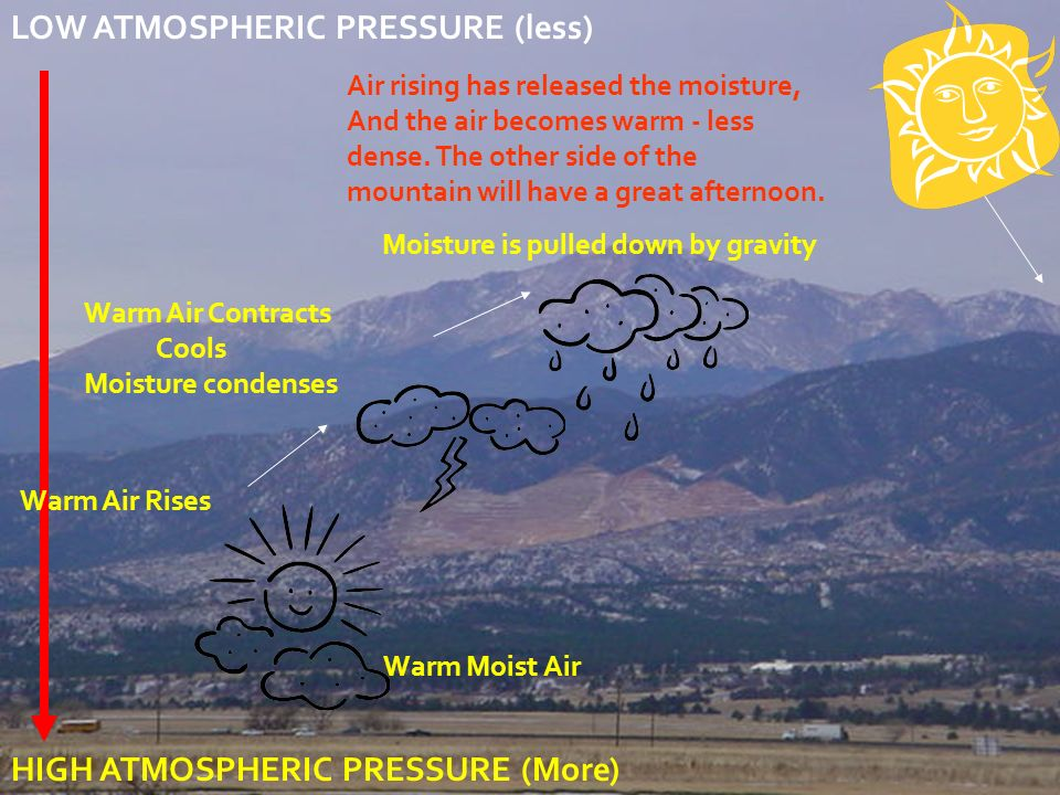 low pressure atmospheric systems have more of Tems on the contrary, low-pressure systems have a bene-fit of low parasitic loss on air flow devices and less sealing  sors consume more power than low pressure blowers and thus increase the parasitic losses of the fc system extensive stud-  low pressure (close to the atmospheric pressure) and provides an equivalent range of mass.