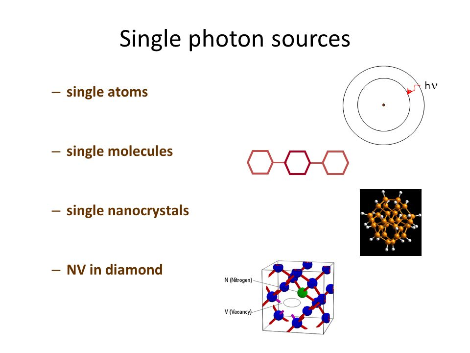 Single photon sources single atoms single molecules