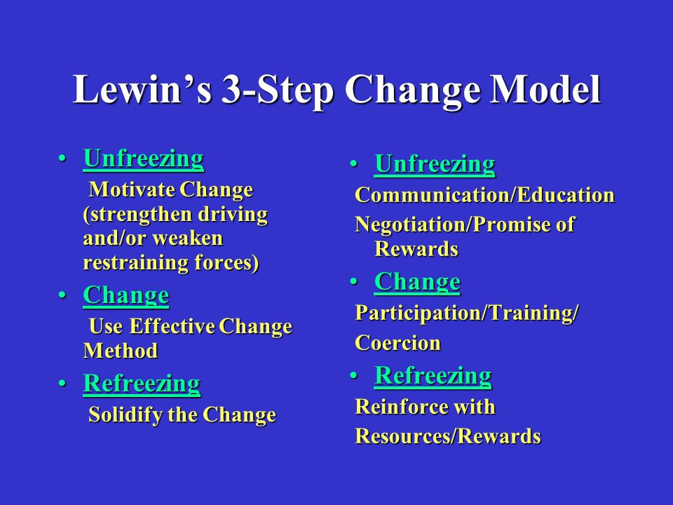 lewins model of organisational change One of the cornerstone models for understanding organizational change was developed by kurt lewin back in the 1940s, and still holds true today his model is known as unfreeze – change – refreeze, which refers to the three-stage process of.