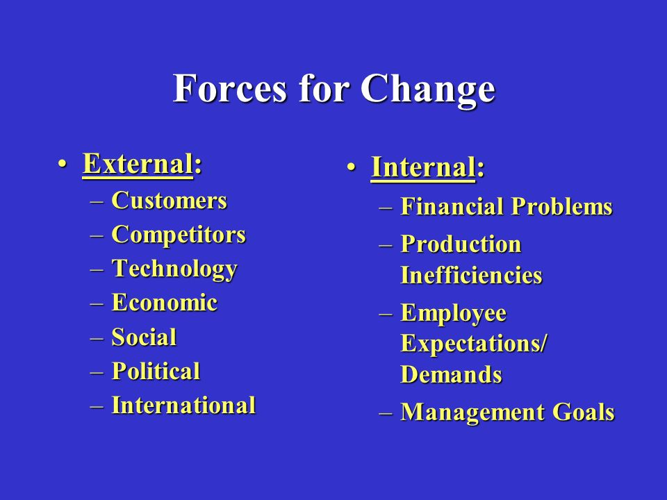 Factors Affecting Organizational Change