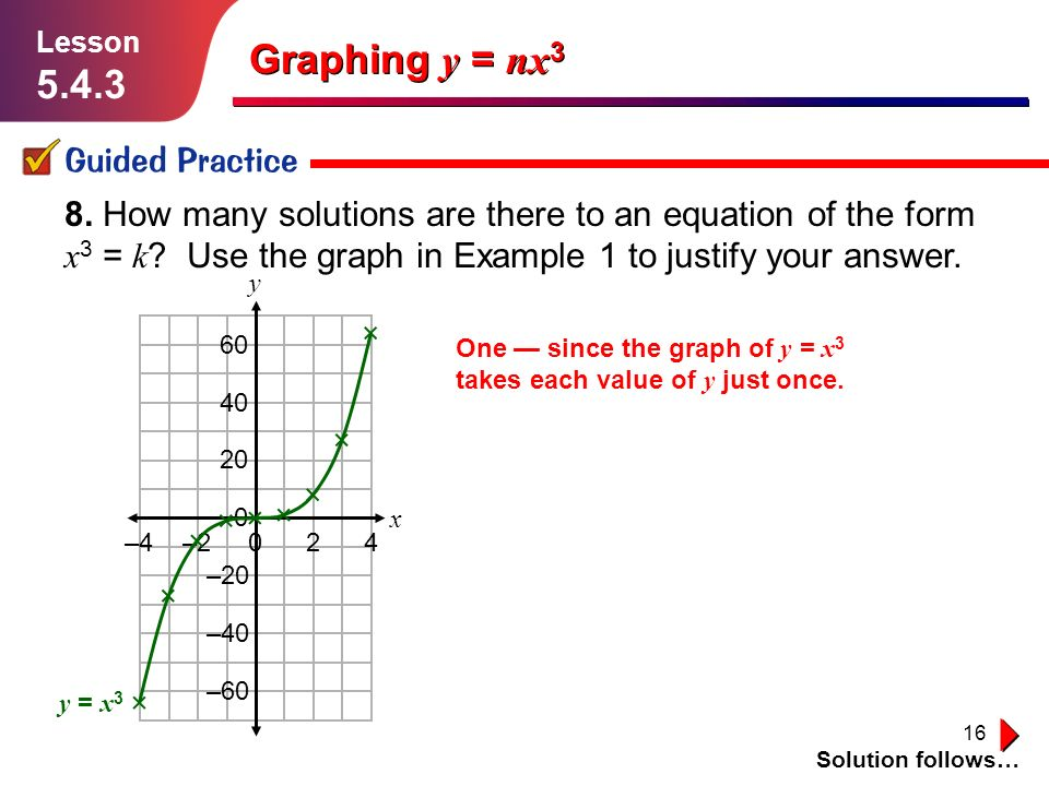 Graphing y = nx3 Lesson ppt video online download
