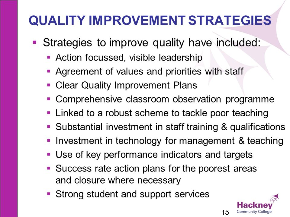 QUALITY IMPROVEMENT STRATEGIES