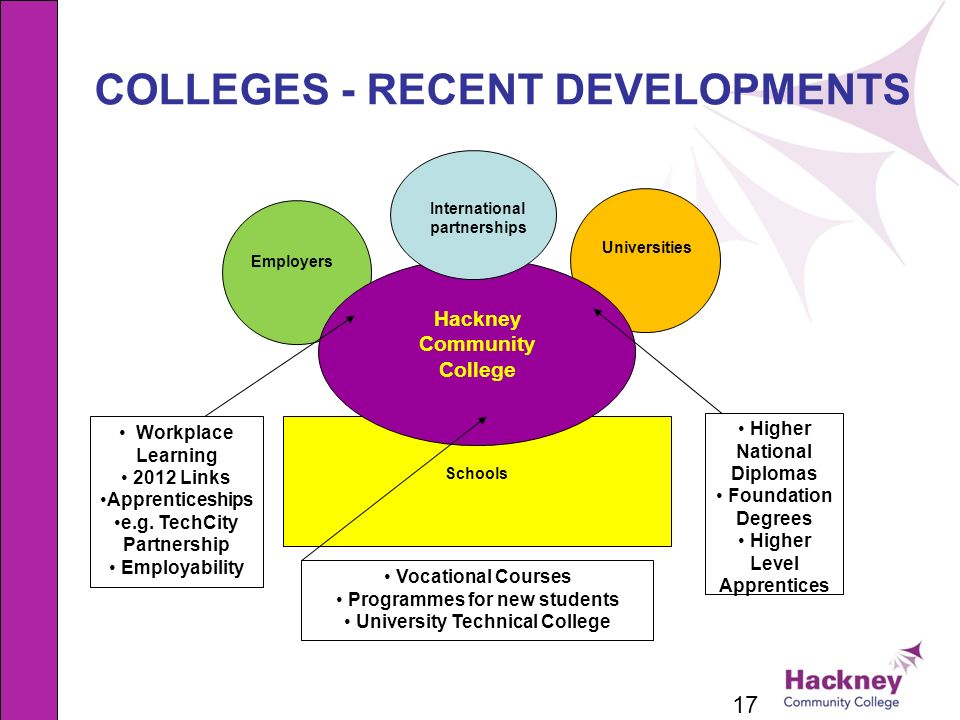 COLLEGES - RECENT DEVELOPMENTS